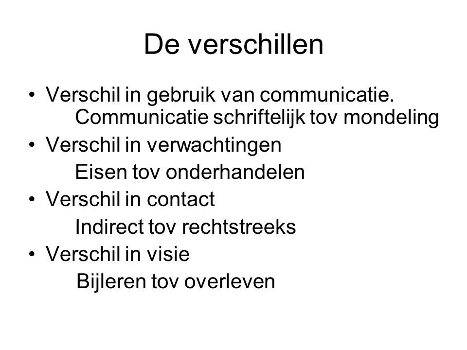 De verschillen Verschil in gebruik van communicatie. Communicatie schriftelijk tov mondeling Verschil in verwachtingen Eisen tov onderhandelen Verschi