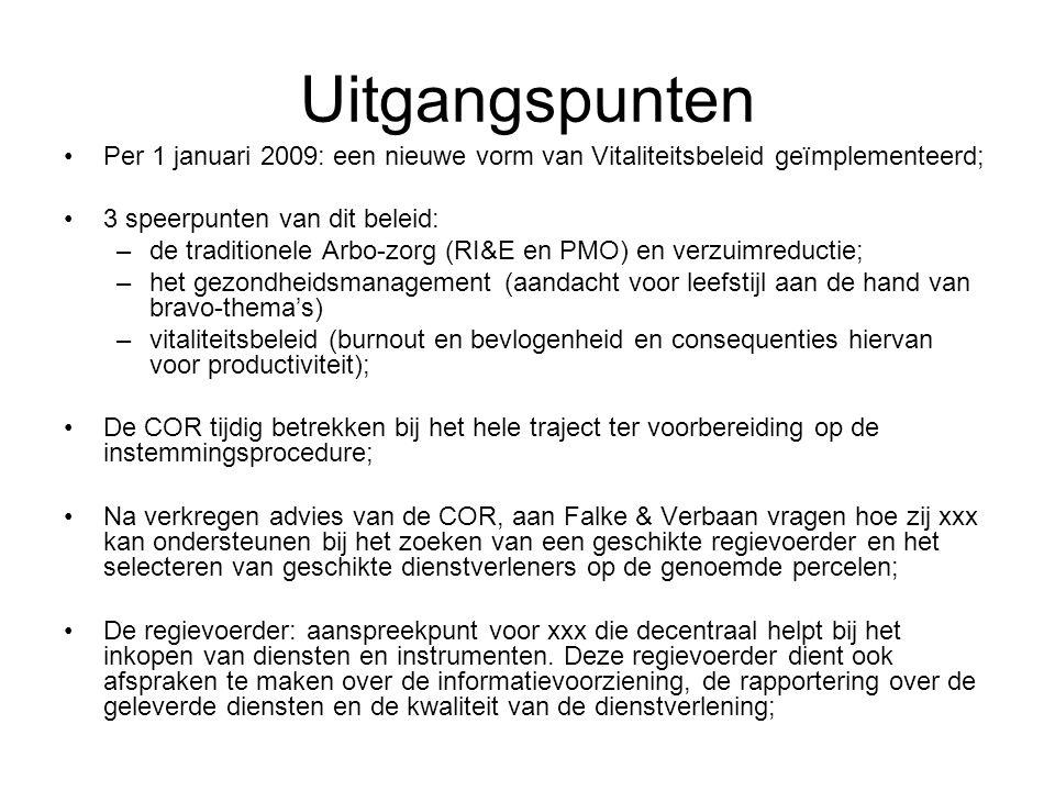 Voorbeeld Vitaliteitscan KPN Managers 1e meetperiode van nov.2003-jan.2004 –420 managers uitgenodigd –356 managers meegedaan (respons=85%) –Vragenlijstonderzoek –Fysiek onderzoek