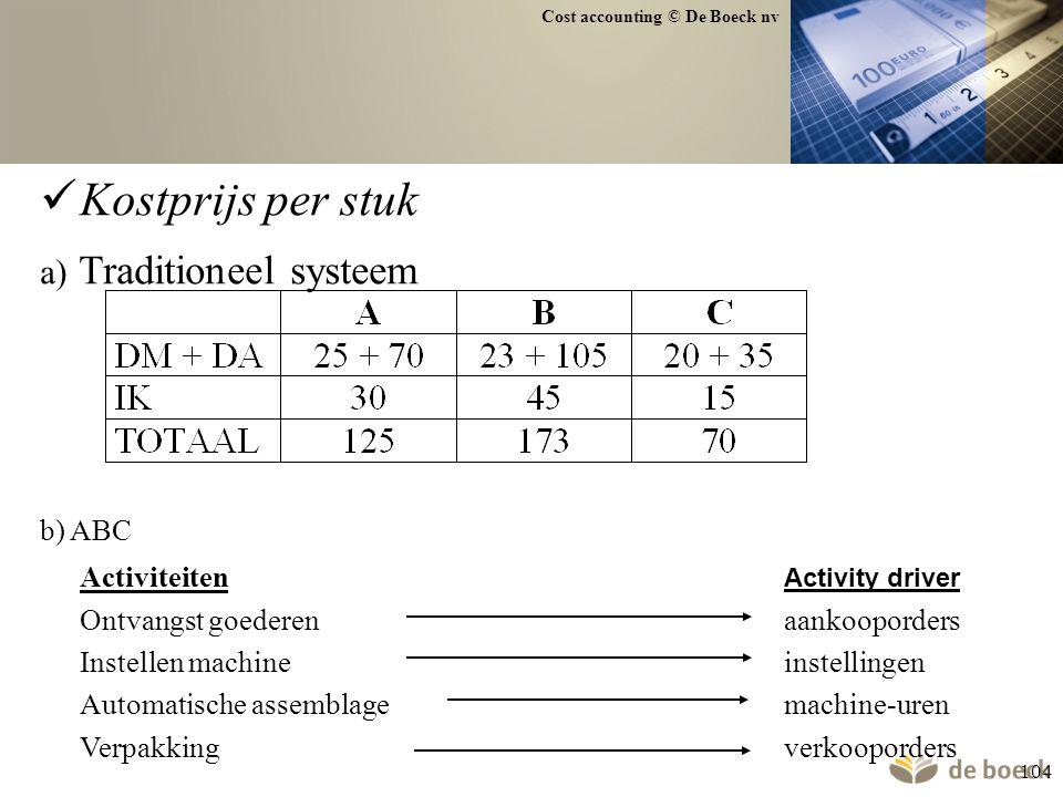 Cost accounting © De Boeck nv 104 Kostprijs per stuk a) Traditioneel systeem b) ABC Activiteiten Activity driver Ontvangst goederenaankooporders Inste