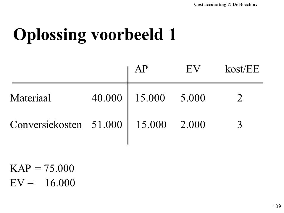 Cost accounting © De Boeck nv 109 Oplossing voorbeeld 1 AP EV kost/EE Materiaal 40.000 15.0005.0002 Conversiekosten 51.000 15.0002.0003 KAP = 75.000 E