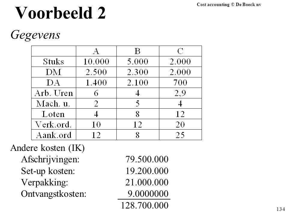 Cost accounting © De Boeck nv 134 Voorbeeld 2 Gegevens Andere kosten (IK) Afschrijvingen:79.500.000 Set-up kosten:19.200.000 Verpakking:21.000.000 Ont