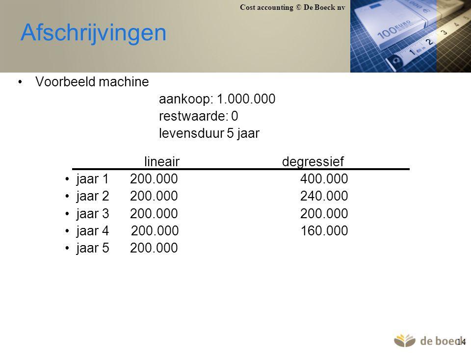Cost accounting © De Boeck nv 14 Afschrijvingen Voorbeeld machine aankoop: 1.000.000 restwaarde: 0 levensduur 5 jaar lineair degressief jaar 1 200.000