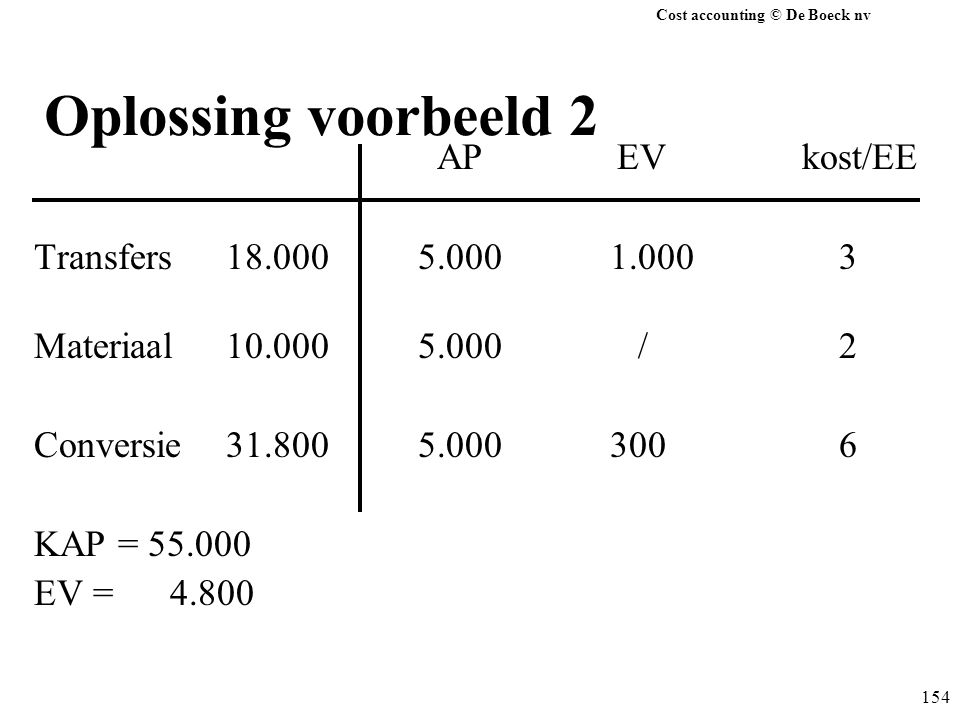 Cost accounting © De Boeck nv 154 Oplossing voorbeeld 2 AP EVkost/EE Transfers18.0005.0001.000 3 Materiaal10.0005.000 / 2 Conversie31.8005.000300 6 KA