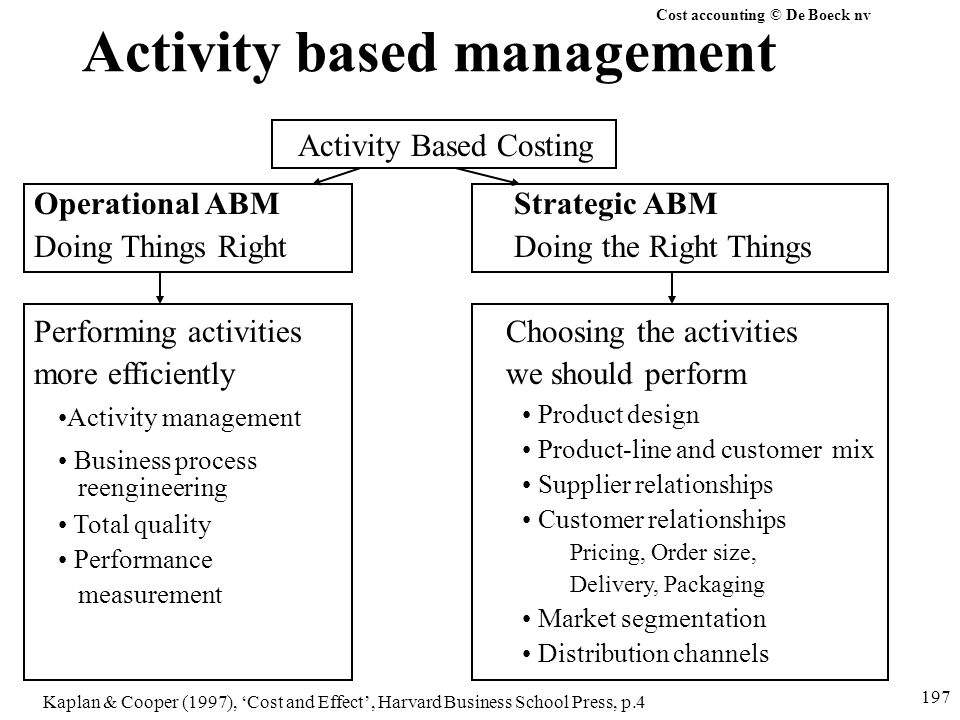 Cost accounting © De Boeck nv 197 Activity based management Activity Based Costing Operational ABM Strategic ABM Doing Things Right Doing the Right Things Performing activities Choosing the activities more efficiently we should perform Activity management Business process reengineering Total quality Performance measurement Product design Product-line and customer mix Supplier relationships Customer relationships Pricing, Order size, Delivery, Packaging Market segmentation Distribution channels Kaplan & Cooper (1997), 'Cost and Effect', Harvard Business School Press, p.4