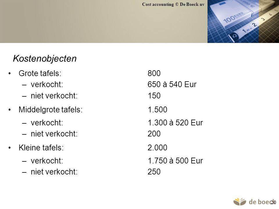 Cost accounting © De Boeck nv 20 Kostenobjecten Grote tafels:800 –verkocht:650 à 540 Eur –niet verkocht:150 Middelgrote tafels:1.500 –verkocht: 1.300