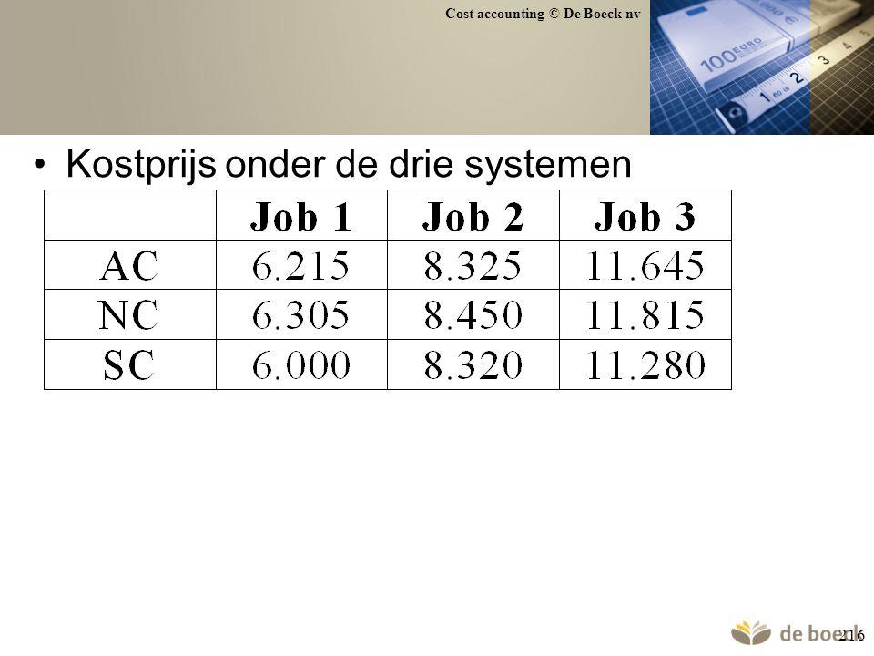 Cost accounting © De Boeck nv 216 Kostprijs onder de drie systemen