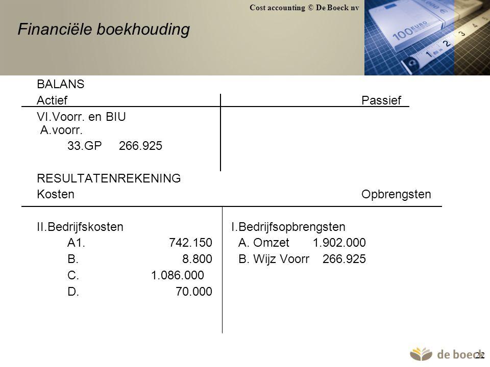 Cost accounting © De Boeck nv 22 Financiële boekhouding BALANS ActiefPassief VI.Voorr. en BIU A.voorr. 33.GP 266.925 RESULTATENREKENING KostenOpbrengs