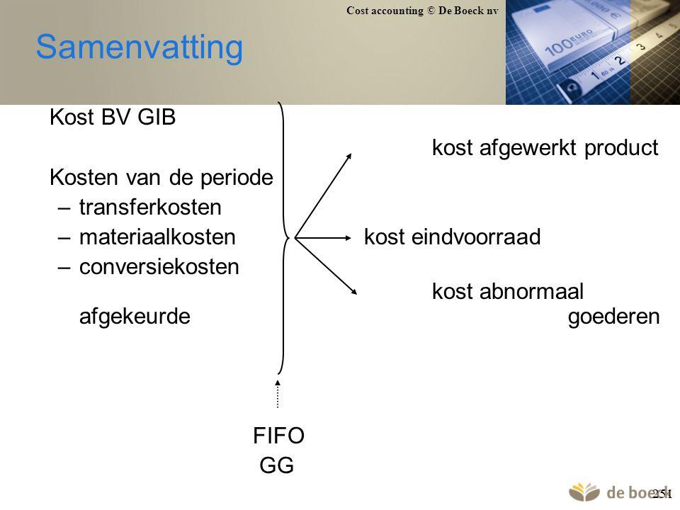 Cost accounting © De Boeck nv 251 Samenvatting Kost BV GIB kost afgewerkt product Kosten van de periode –transferkosten –materiaalkosten kost eindvoor