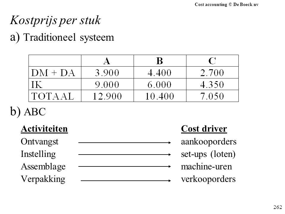 Cost accounting © De Boeck nv 262 Kostprijs per stuk a) Traditioneel systeem b) ABC ActiviteitenCost driver Ontvangstaankooporders Instellingset-ups (