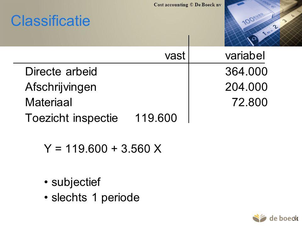 Cost accounting © De Boeck nv 31 Classificatie vastvariabel Directe arbeid364.000 Afschrijvingen204.000 Materiaal 72.800 Toezicht inspectie119.600 Y =