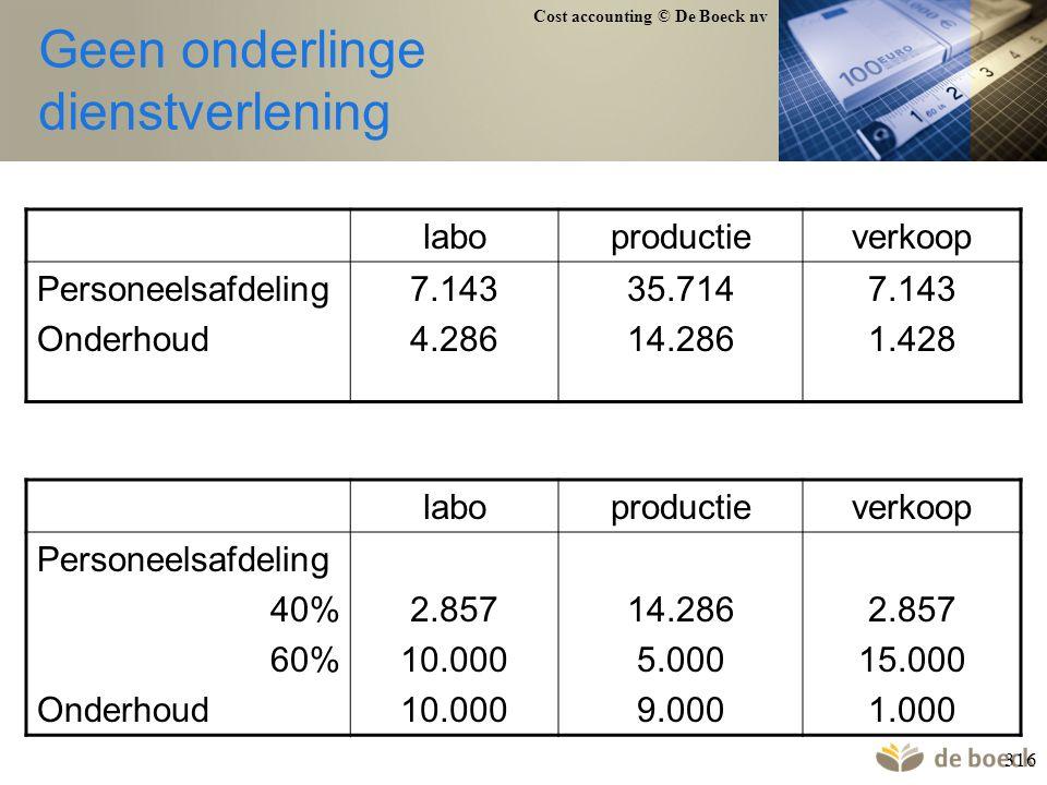 Cost accounting © De Boeck nv 316 Geen onderlinge dienstverlening laboproductieverkoop Personeelsafdeling Onderhoud 7.143 4.286 35.714 14.286 7.143 1.