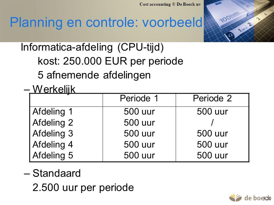 Cost accounting © De Boeck nv 320 Planning en controle: voorbeeld Informatica-afdeling (CPU-tijd) kost: 250.000 EUR per periode 5 afnemende afdelingen