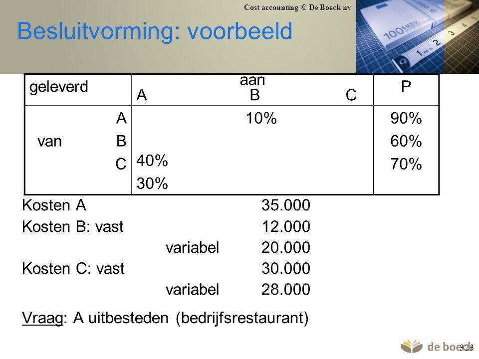 Cost accounting © De Boeck nv 323 Besluitvorming: voorbeeld Kosten A35.000 Kosten B: vast 12.000 variabel20.000 Kosten C: vast30.000 variabel28.000 Vr