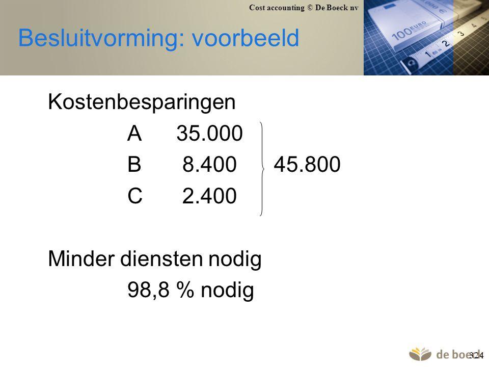 Cost accounting © De Boeck nv 324 Besluitvorming: voorbeeld Kostenbesparingen A35.000 B 8.400 45.800 C 2.400 Minder diensten nodig 98,8 % nodig