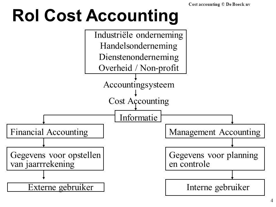 Cost accounting © De Boeck nv 85 Voorbeeld stukproductie Kostensoorten Direct materiaal (D) 6.250 Directe arbeid (D) 1.750 Stikgaren (I) 50 Afschrijvingen (I) 5.000 Loon zaakvoerder (I) 1.000 Verwarming + verlichting (I) 250 Kostendragers stof (m²) arbeidsurenmachine-uren B1 30 17 20 B2 25 14 15 B3 20 10 14 B4 40 23 21 B5 10 6 10 Totaal 125 70 80 stof: 50 EUR/m² arbeid: 25 EUR/uur