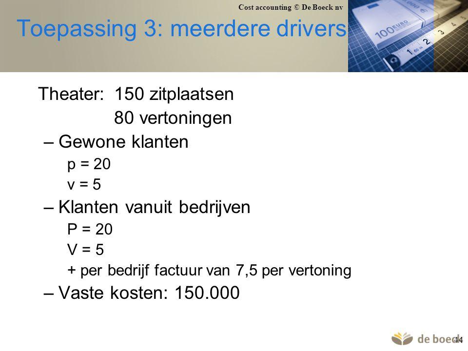Cost accounting © De Boeck nv 44 Toepassing 3: meerdere drivers Theater: 150 zitplaatsen 80 vertoningen –Gewone klanten p = 20 v = 5 –Klanten vanuit b