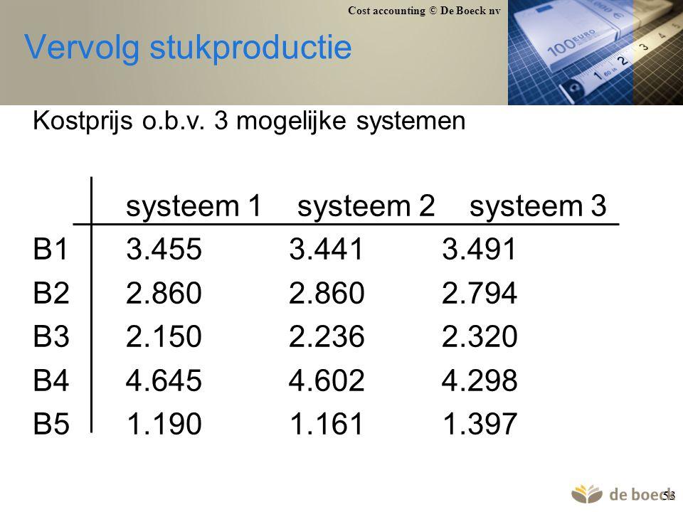 Cost accounting © De Boeck nv 53 Vervolg stukproductie Kostprijs o.b.v. 3 mogelijke systemen systeem 1 systeem 2 systeem 3 B1 3.455 3.441 3.491 B2 2.8