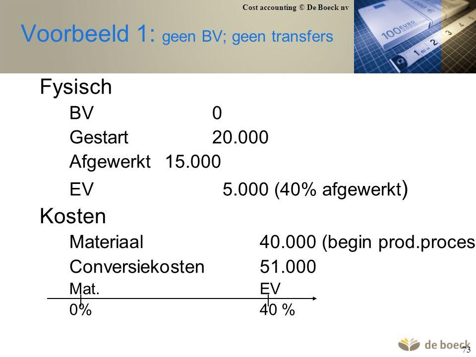 Cost accounting © De Boeck nv 73 Voorbeeld 1: geen BV; geen transfers Fysisch BV0 Gestart20.000 Afgewerkt15.000 EV 5.000 (40% afgewerkt ) Kosten Mater