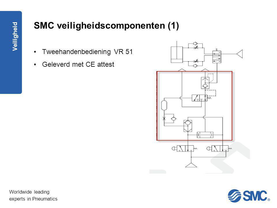 Worldwide leading experts in Pneumatics Veiligheid SMC veiligheidscomponenten (1) Tweehandenbediening VR 51 Geleverd met CE attest