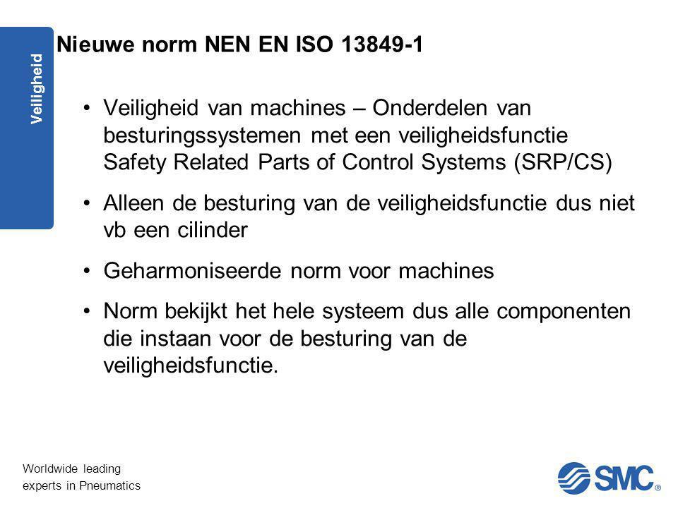 Worldwide leading experts in Pneumatics Veiligheid Nieuwe norm NEN EN ISO 13849-1 Veiligheid van machines – Onderdelen van besturingssystemen met een