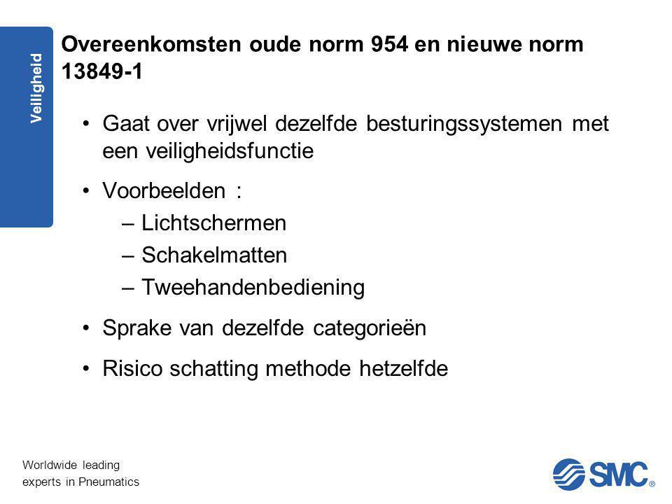Worldwide leading experts in Pneumatics Veiligheid Overeenkomsten oude norm 954 en nieuwe norm 13849-1 Gaat over vrijwel dezelfde besturingssystemen m
