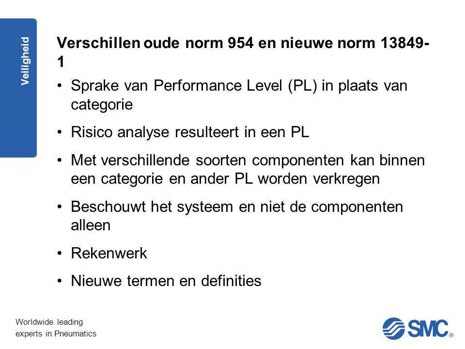 Worldwide leading experts in Pneumatics Veiligheid Verschillen oude norm 954 en nieuwe norm 13849- 1 Sprake van Performance Level (PL) in plaats van c