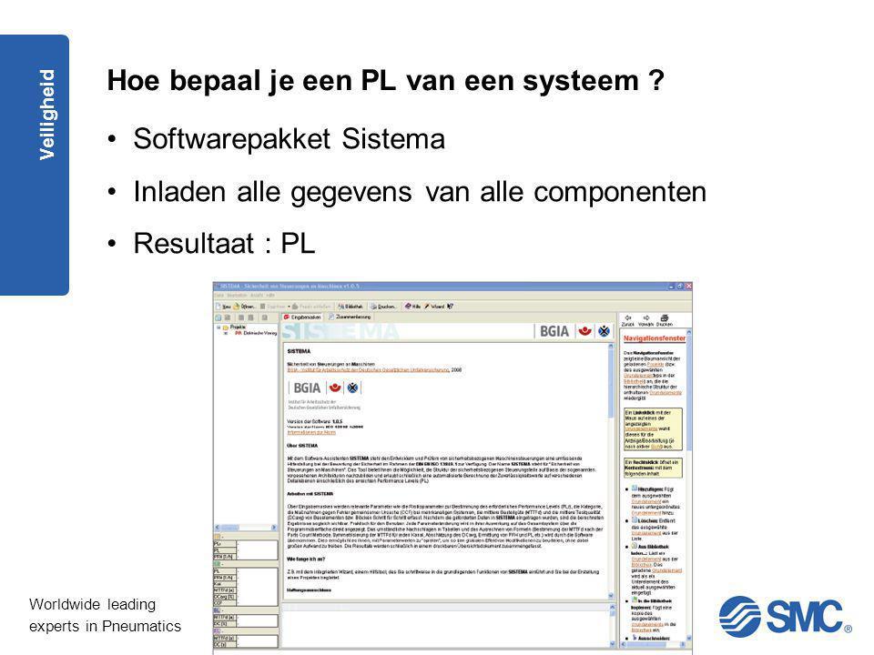 Worldwide leading experts in Pneumatics Veiligheid Hoe bepaal je een PL van een systeem ? Softwarepakket Sistema Inladen alle gegevens van alle compon