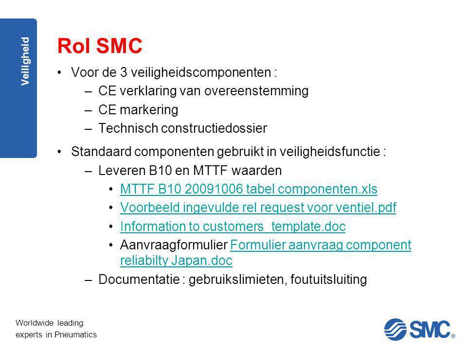 Worldwide leading experts in Pneumatics Veiligheid Rol SMC Voor de 3 veiligheidscomponenten : –CE verklaring van overeenstemming –CE markering –Techni