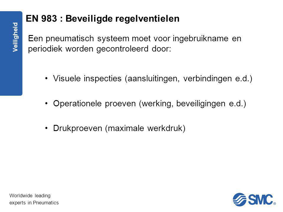 Worldwide leading experts in Pneumatics Veiligheid Een pneumatisch systeem moet voor ingebruikname en periodiek worden gecontroleerd door: Visuele ins