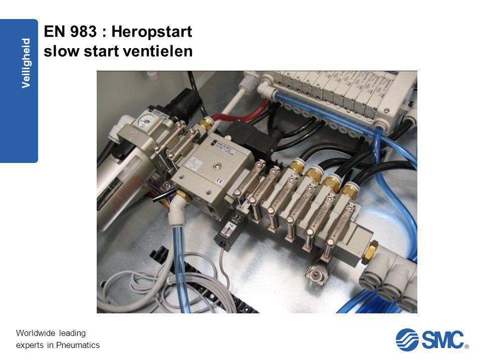 Worldwide leading experts in Pneumatics Veiligheid EN 983 : Heropstart slow start ventielen