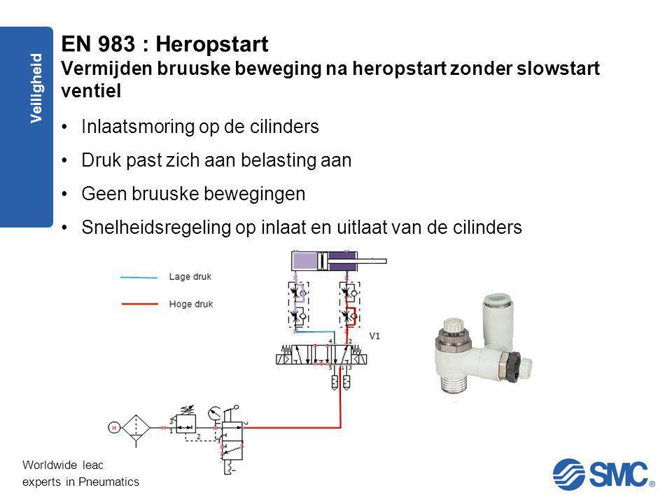 Worldwide leading experts in Pneumatics Veiligheid EN 983 : Heropstart Vermijden bruuske beweging na heropstart zonder slowstart ventiel Inlaatsmoring