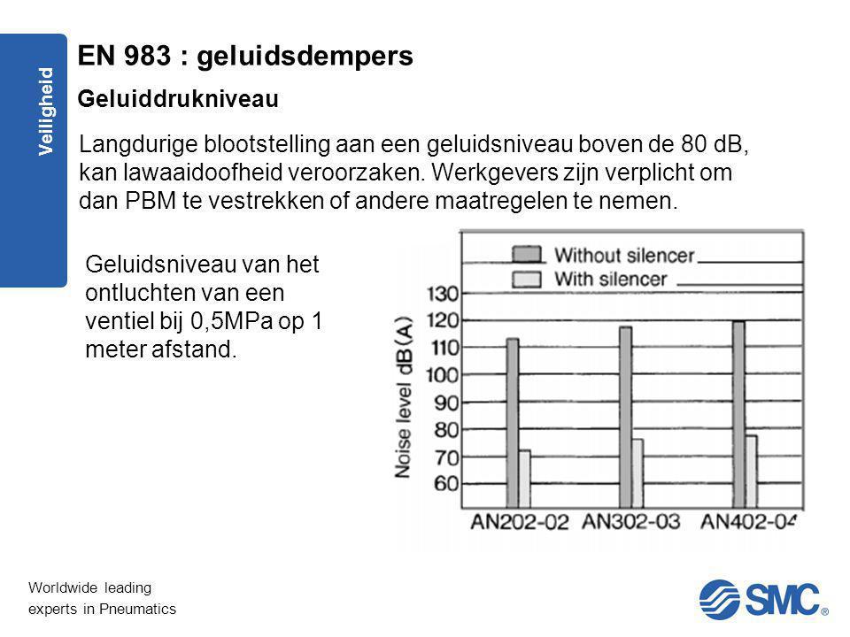 Worldwide leading experts in Pneumatics Veiligheid Geluiddrukniveau Langdurige blootstelling aan een geluidsniveau boven de 80 dB, kan lawaaidoofheid