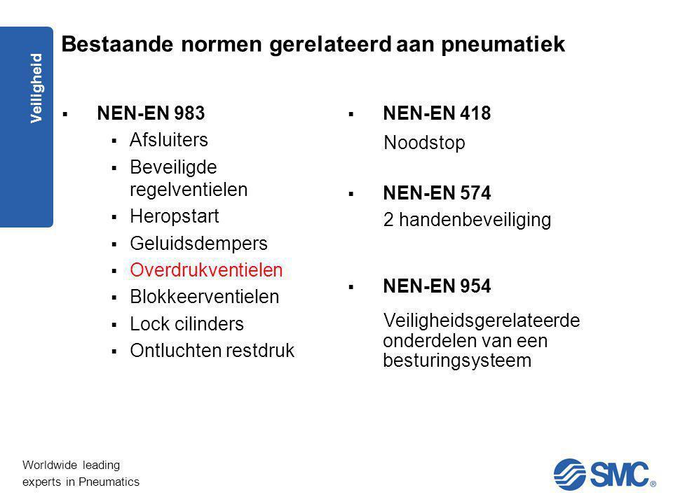 Worldwide leading experts in Pneumatics Veiligheid Bestaande normen gerelateerd aan pneumatiek  NEN-EN 983 NEN-EN 983  Afsluiters Afsluiters  Bevei