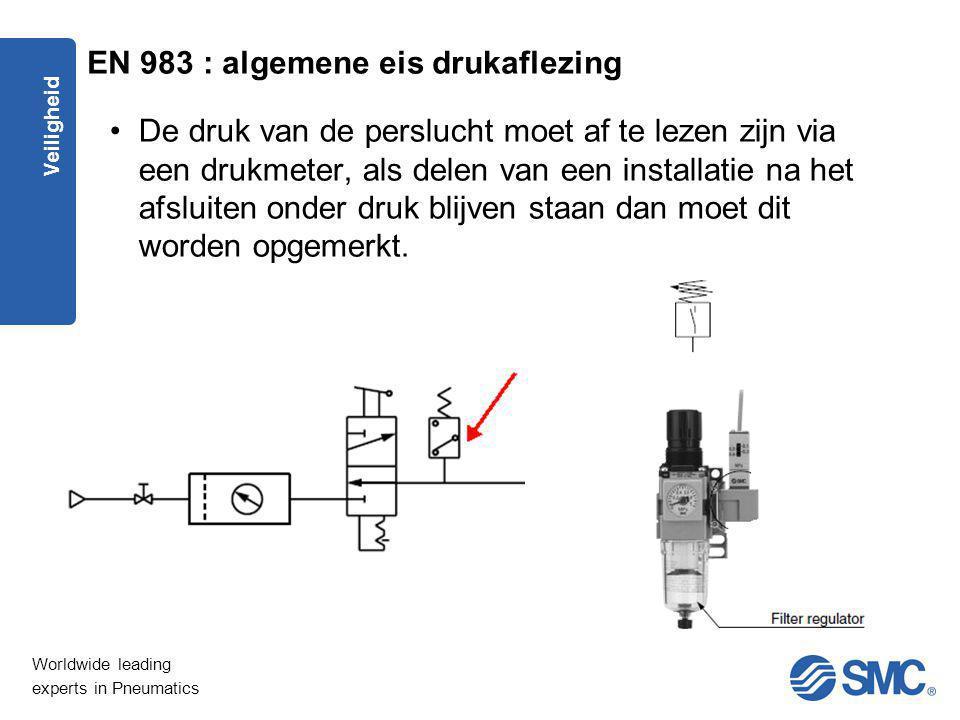 Worldwide leading experts in Pneumatics Veiligheid De druk van de perslucht moet af te lezen zijn via een drukmeter, als delen van een installatie na