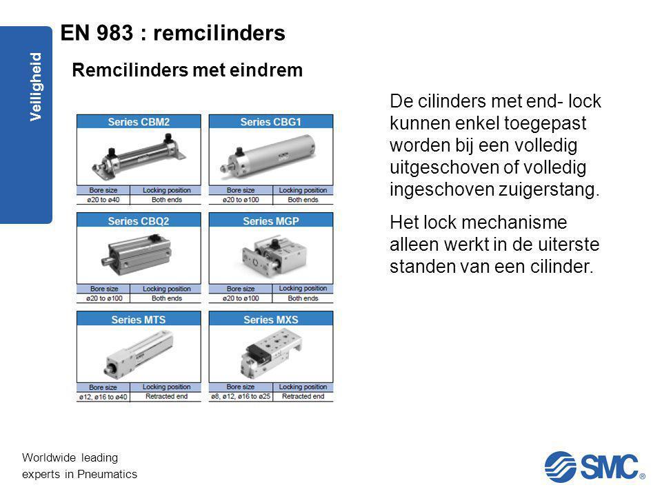Worldwide leading experts in Pneumatics Veiligheid De cilinders met end- lock kunnen enkel toegepast worden bij een volledig uitgeschoven of volledig
