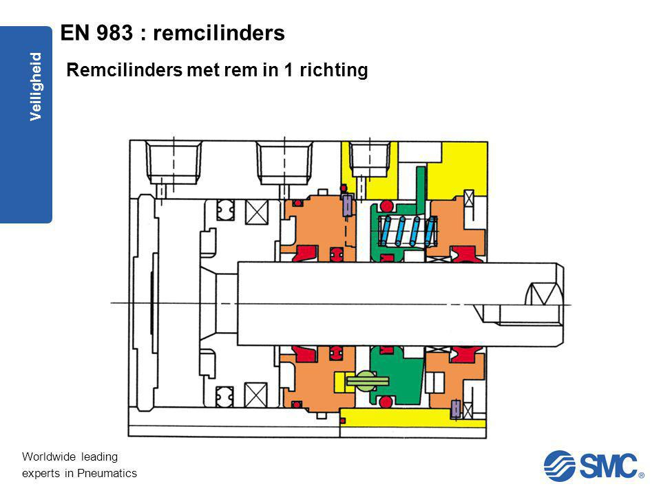 Worldwide leading experts in Pneumatics Veiligheid EN 983 : remcilinders Remcilinders met rem in 1 richting