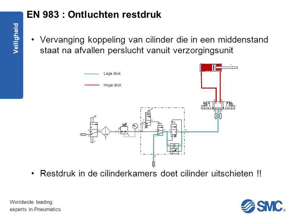 Worldwide leading experts in Pneumatics Veiligheid Vervanging koppeling van cilinder die in een middenstand staat na afvallen perslucht vanuit verzorg