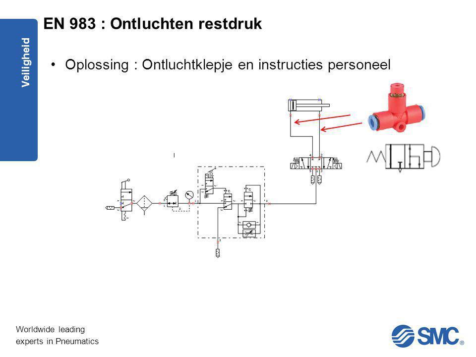 Worldwide leading experts in Pneumatics Veiligheid Oplossing : Ontluchtklepje en instructies personeel EN 983 : Ontluchten restdruk