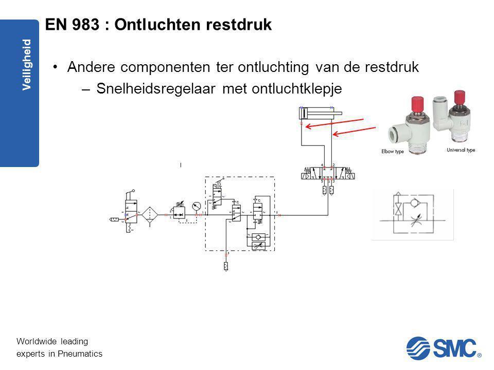 Worldwide leading experts in Pneumatics Veiligheid Andere componenten ter ontluchting van de restdruk –Snelheidsregelaar met ontluchtklepje EN 983 : O