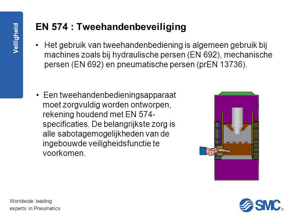 Worldwide leading experts in Pneumatics Veiligheid Het gebruik van tweehandenbediening is algemeen gebruik bij machines zoals bij hydraulische persen