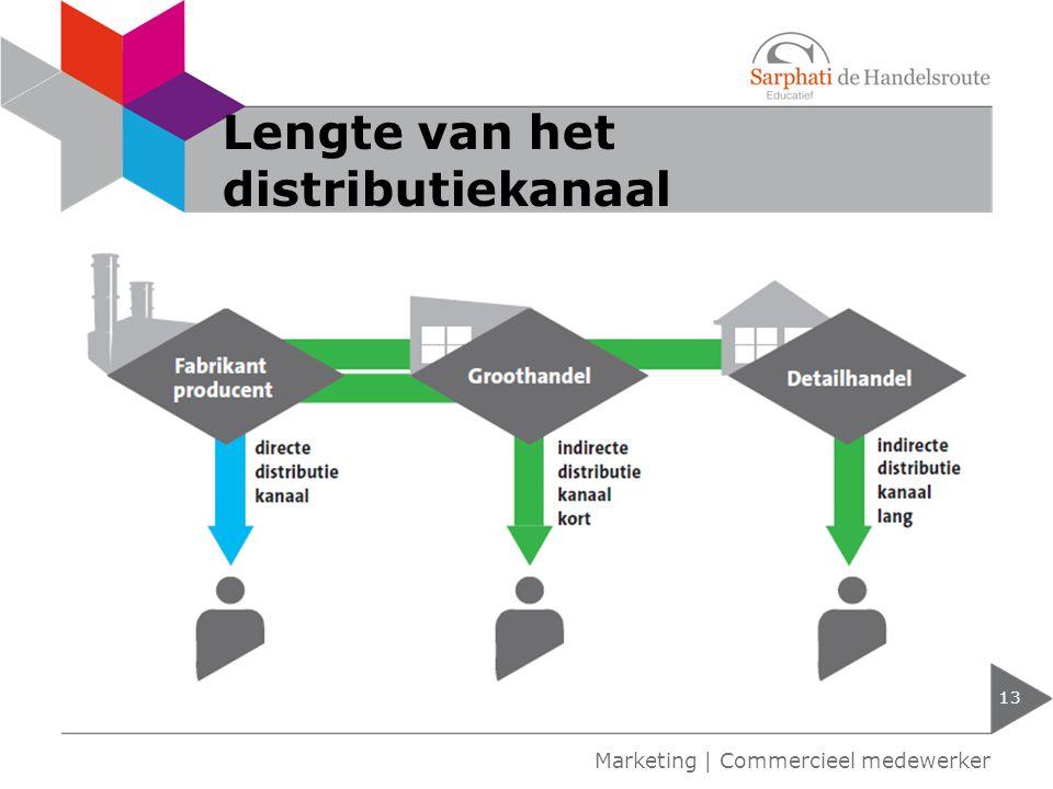 Lengte van het distributiekanaal 13 Marketing | Commercieel medewerker