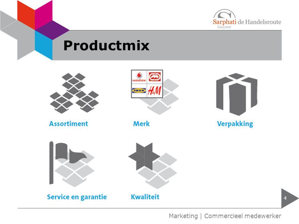 Productmix 4 Marketing | Commercieel medewerker