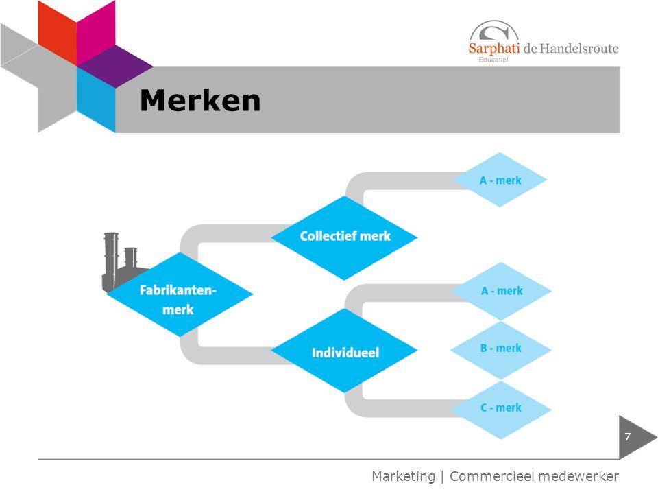Vertikale beweging Integratie Differentiatie Horizontale beweging Parallellisatie Specialisatie 18 Marketing | Commercieel medewerker Bedrijfskolom
