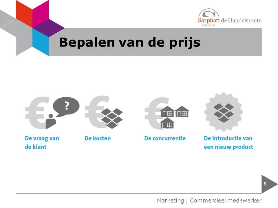 Bepalen van de prijs 8 Marketing | Commercieel medewerker