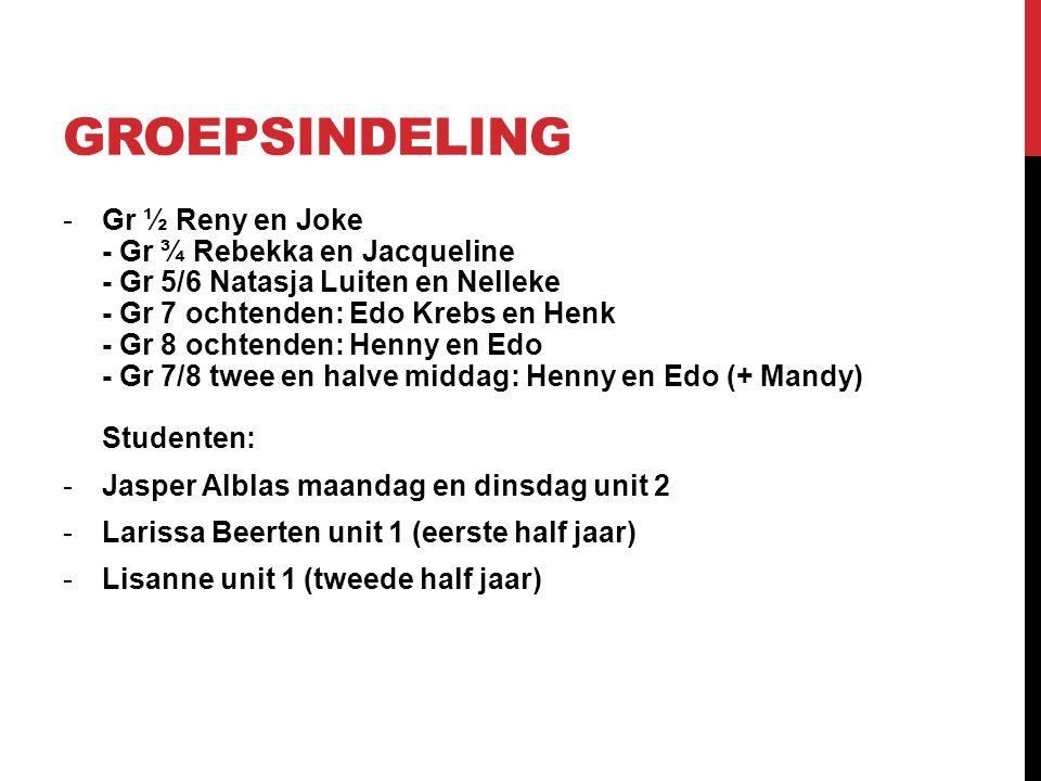 GROEPSINDELING -Gr ½ Reny en Joke - Gr ¾ Rebekka en Jacqueline - Gr 5/6 Natasja Luiten en Nelleke - Gr 7 ochtenden: Edo Krebs en Henk - Gr 8 ochtenden: Henny en Edo - Gr 7/8 twee en halve middag: Henny en Edo (+ Mandy) Studenten: -Jasper Alblas maandag en dinsdag unit 2 -Larissa Beerten unit 1 (eerste half jaar) -Lisanne unit 1 (tweede half jaar)