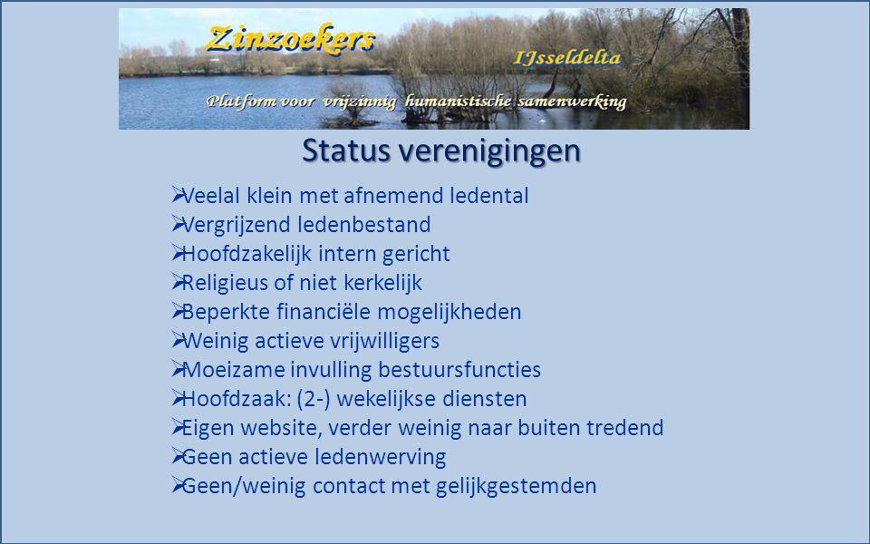 2012 belangstellenden contact Workshops Social Media -Twitter & Facebook - PR & communicatie -Symbolen & Rituelen -Geschreven woord