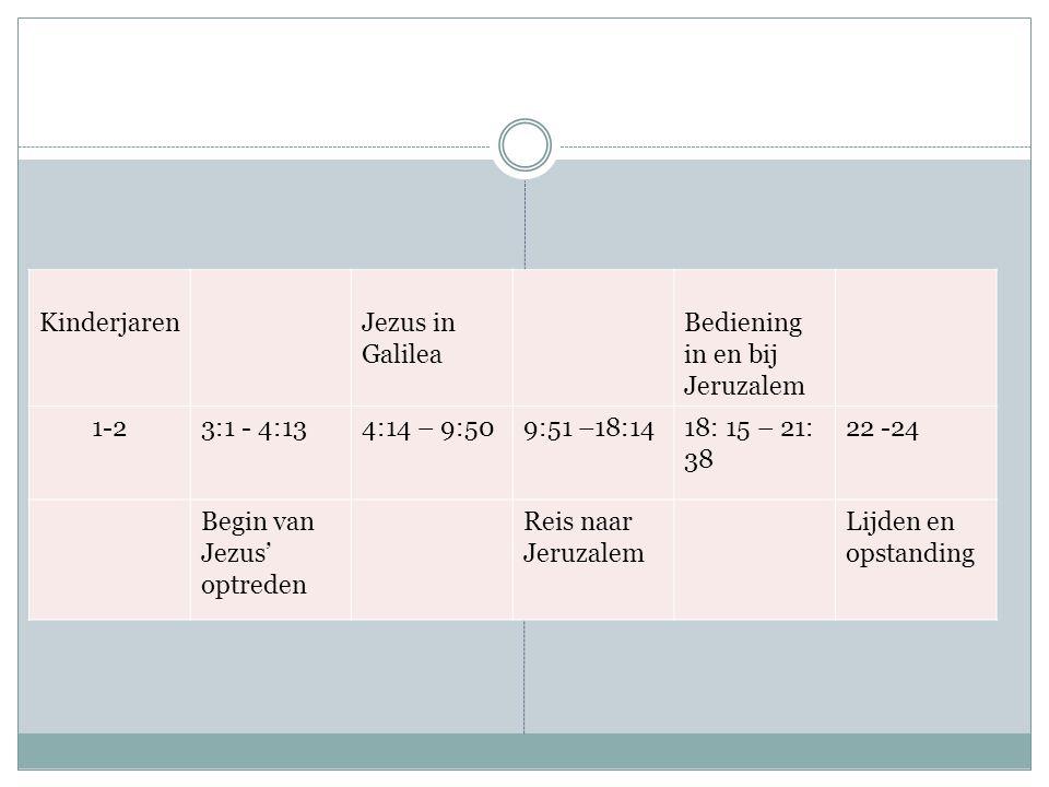 KinderjarenJezus in Galilea Bediening in en bij Jeruzalem 1-23:1 - 4:134:14 – 9:509:51 –18:1418: 15 – 21: 38 22 -24 Begin van Jezus' optreden Reis naar Jeruzalem Lijden en opstanding
