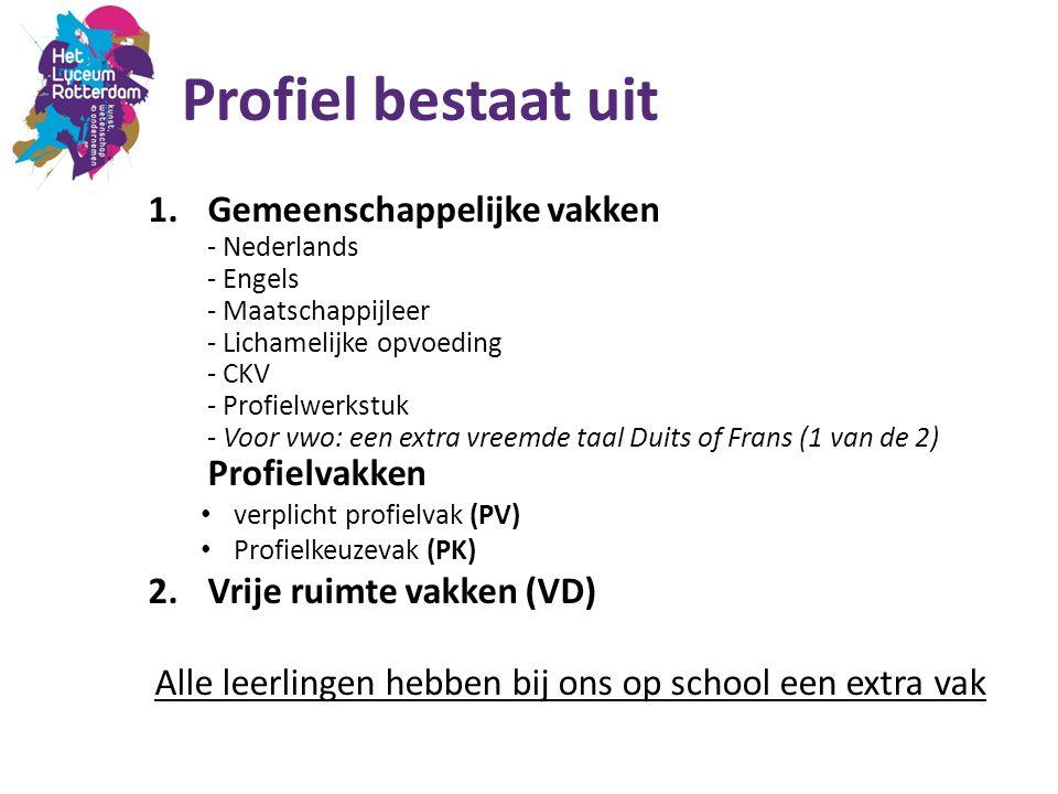 Profiel bestaat uit 1.Gemeenschappelijke vakken - Nederlands - Engels - Maatschappijleer - Lichamelijke opvoeding - CKV - Profielwerkstuk - Voor vwo: