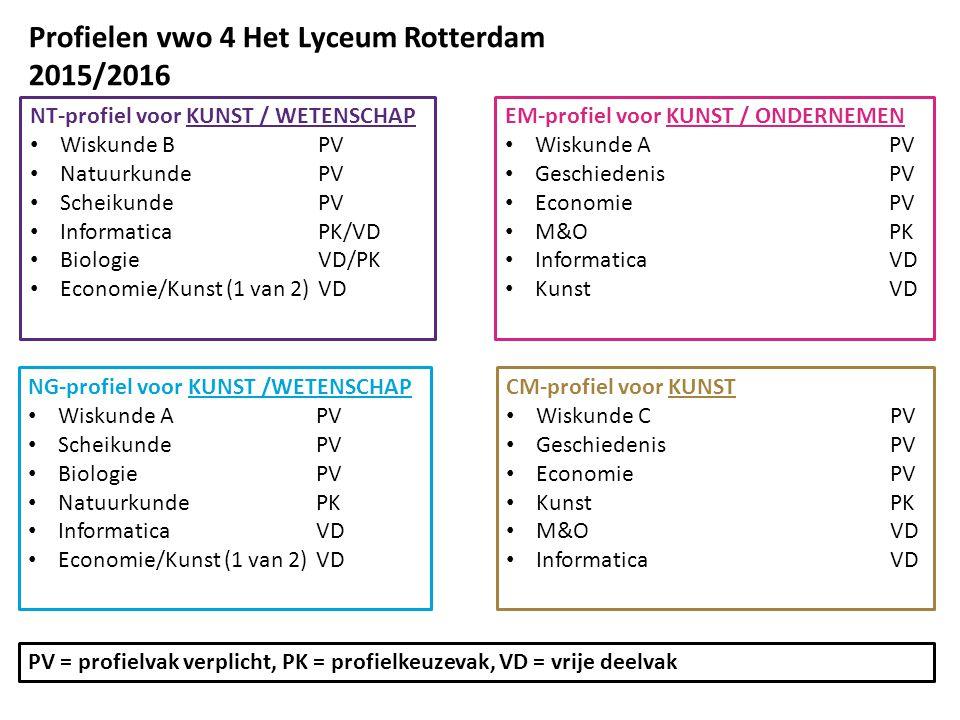 Profielen vwo 4 Het Lyceum Rotterdam 2015/2016 NT-profiel voor KUNST / WETENSCHAP Wiskunde BPV Natuurkunde PV Scheikunde PV Informatica PK/VD Biologie