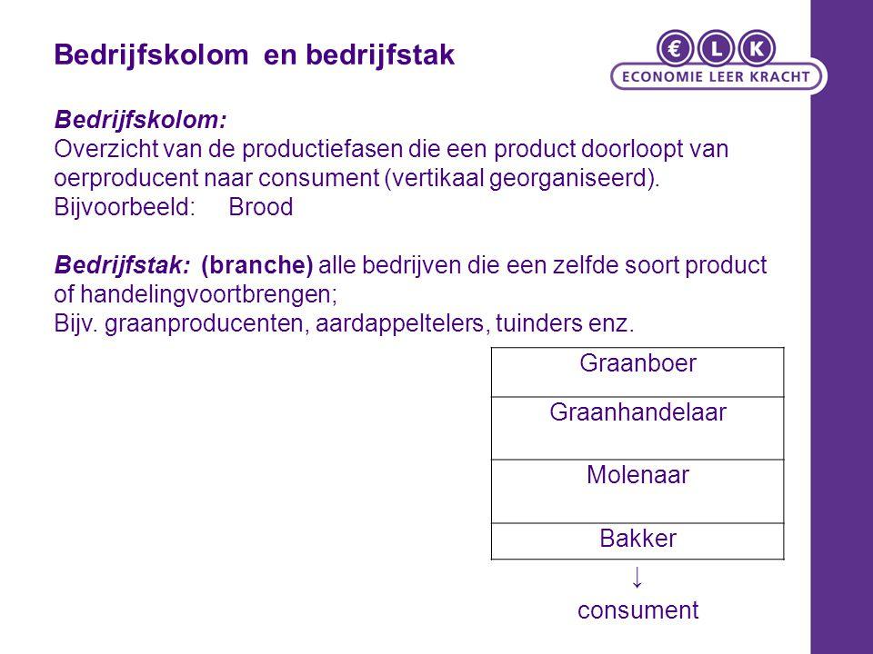 Graanboer Graanhandelaar Molenaar Bakker ↓ consument Bedrijfskolom: Overzicht van de productiefasen die een product doorloopt van oerproducent naar co